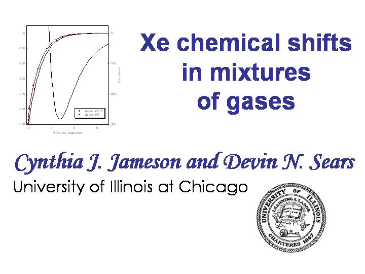 Xe chemical shifts in mixtures of gases