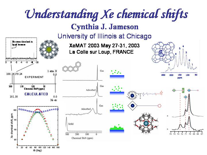 XeMAT2003:Understanding Xe chemical shifts