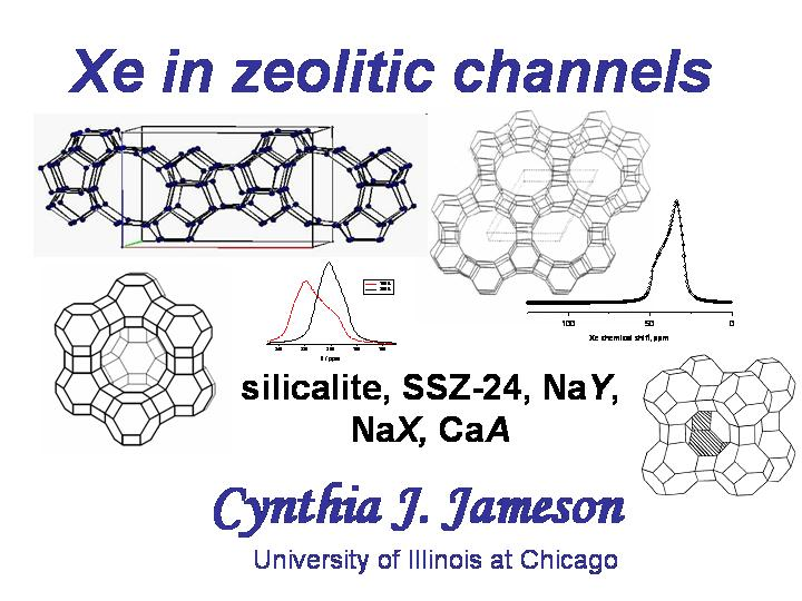 Xe in zeolitic channels