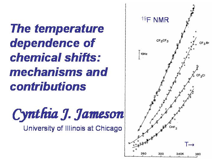 The temperature dependence of chemical shifts