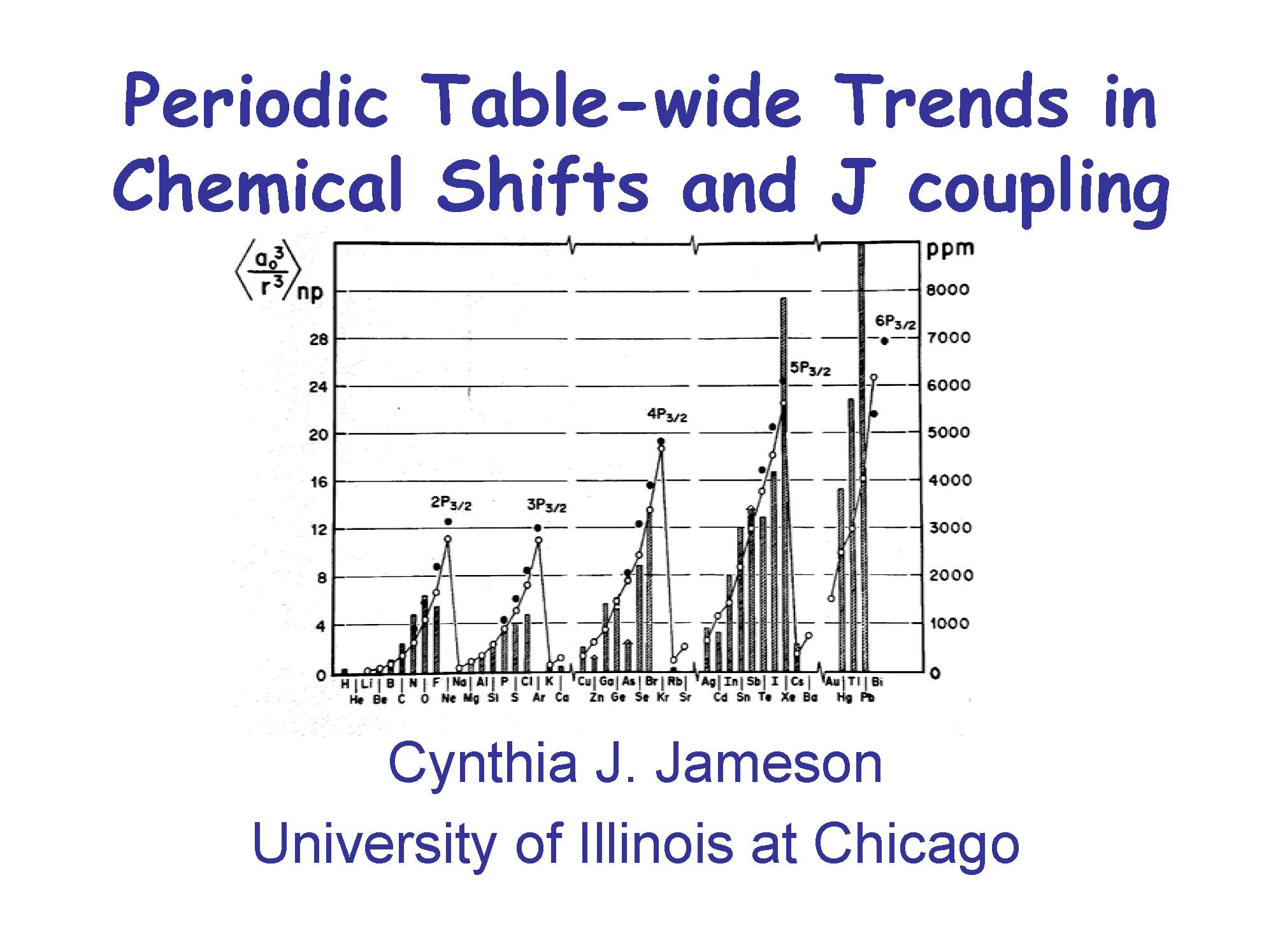 Periodic-Table-wide trends in shielding and J
