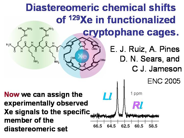 Diastereomeric chemical shifts of Xe in cages